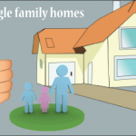 pros-of-single-family-homes